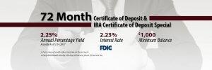 72 Month Certificate of Deposit 2.25% APY 2.23% Interest Rate $1,000 Minimum Balance